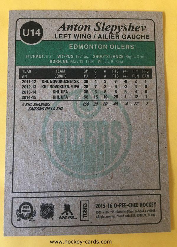 Anton Slepyshev O-Pee-Chee Rookie Card 2015-16 #U14 back of card